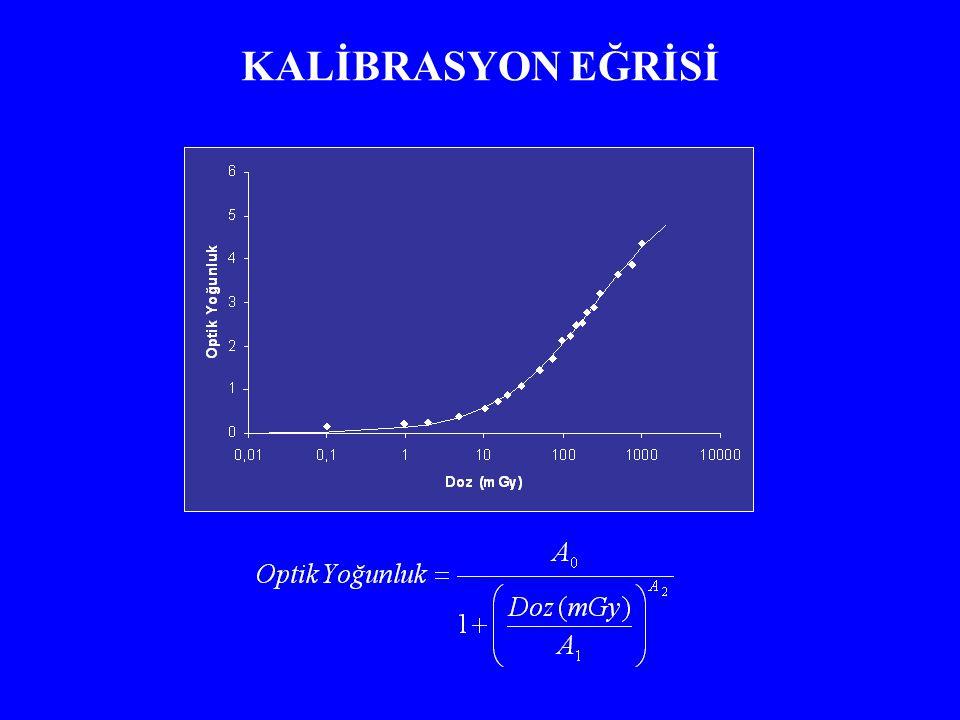 RADYOKROMİK FİLMLER Kimyasal Dozimetre : Işınlama ile renk değişikliği oluşur Önceden hazırlanmış kalibrasyon şeritleri ile doz değerleri Işınlamanın hemen sonrasında bulunabilir 1 Gy3 Gy 5 Gy7 Gy 2 Gy 10 Gy Kalibrasyon Skalası