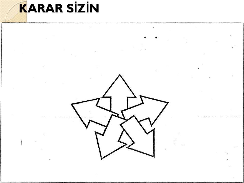 KARAR S İ Z İ N
