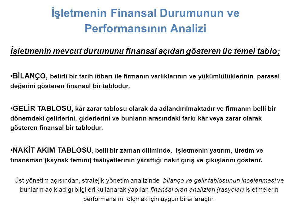 İşletmenin Finansal Durumunun ve Performansının Analizi İşletmenin mevcut durumunu finansal açıdan gösteren üç temel tablo; BİLANÇO, belirli bir tarih