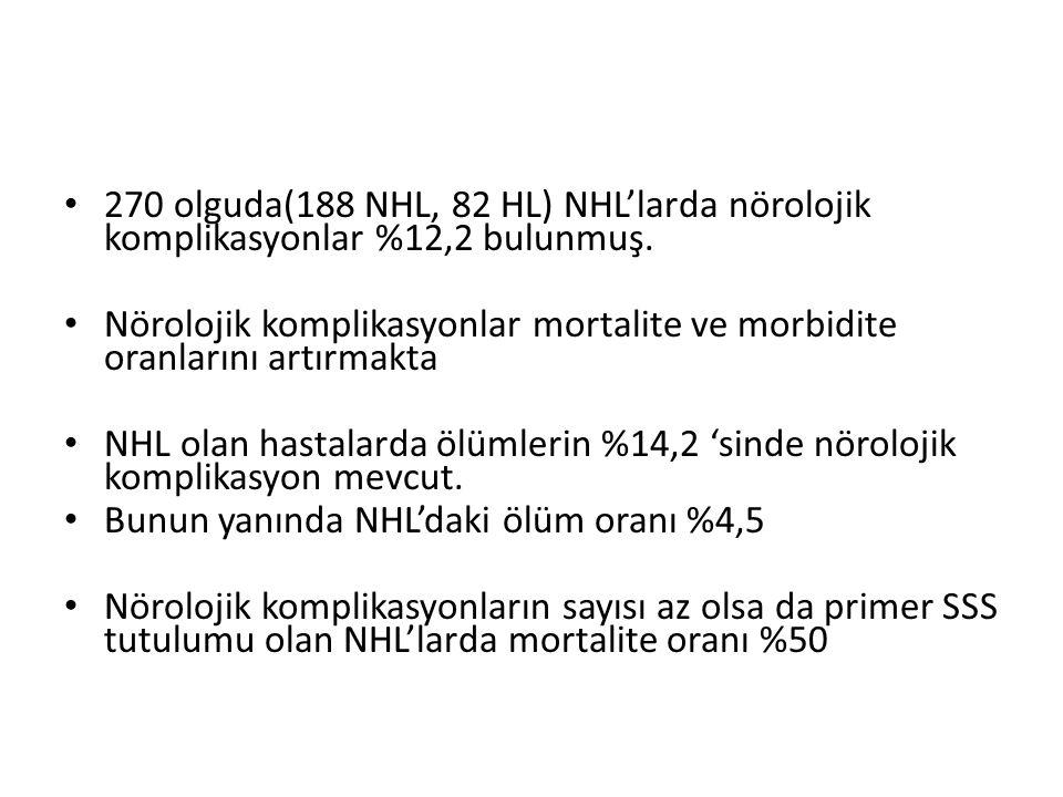 270 olguda(188 NHL, 82 HL) NHL'larda nörolojik komplikasyonlar %12,2 bulunmuş. Nörolojik komplikasyonlar mortalite ve morbidite oranlarını artırmakta