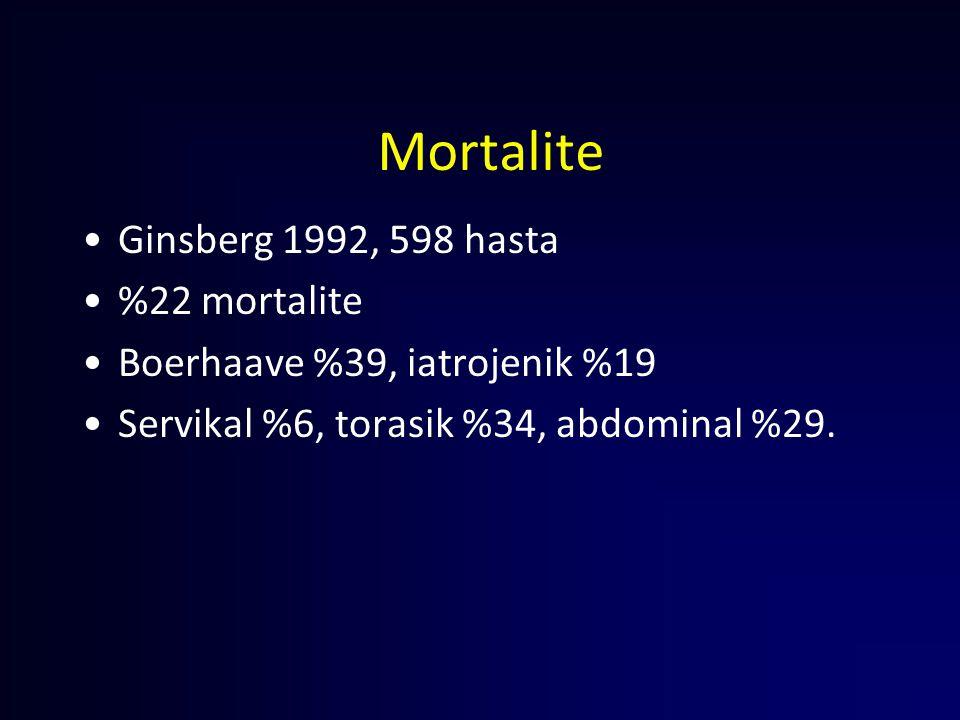 Mortalite Ginsberg 1992, 598 hasta %22 mortalite Boerhaave %39, iatrojenik %19 Servikal %6, torasik %34, abdominal %29.