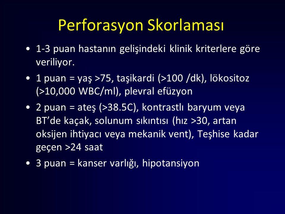 Perforasyon Skorlaması 1-3 puan hastanın gelişindeki klinik kriterlere göre veriliyor. 1 puan = yaş >75, taşikardi (>100 /dk), lökositoz (>10,000 WBC/