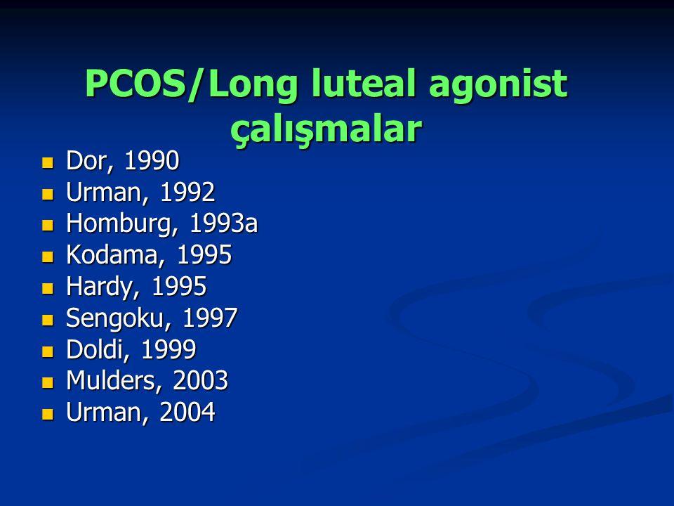 PCOS/Long luteal agonist çalışmalar Dor, 1990 Dor, 1990 Urman, 1992 Urman, 1992 Homburg, 1993a Homburg, 1993a Kodama, 1995 Kodama, 1995 Hardy, 1995 Ha