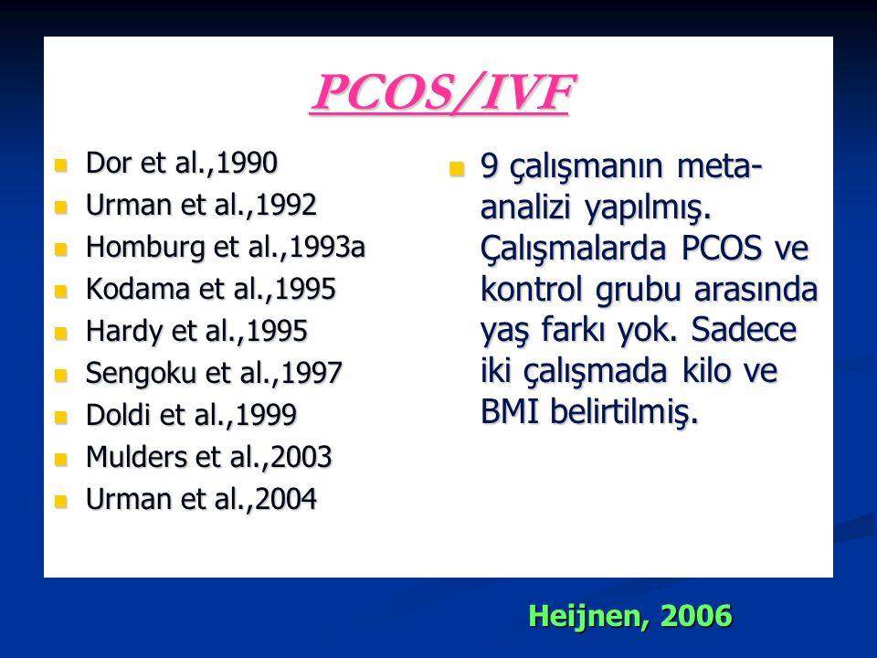 PCOS/IVF Dor et al.,1990 Dor et al.,1990 Urman et al.,1992 Urman et al.,1992 Homburg et al.,1993a Homburg et al.,1993a Kodama et al.,1995 Kodama et al