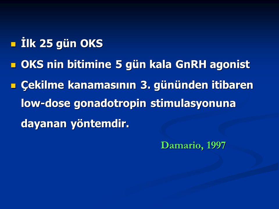 İlk 25 gün OKS İlk 25 gün OKS OKS nin bitimine 5 gün kala GnRH agonist OKS nin bitimine 5 gün kala GnRH agonist Çekilme kanamasının 3. gününden itibar