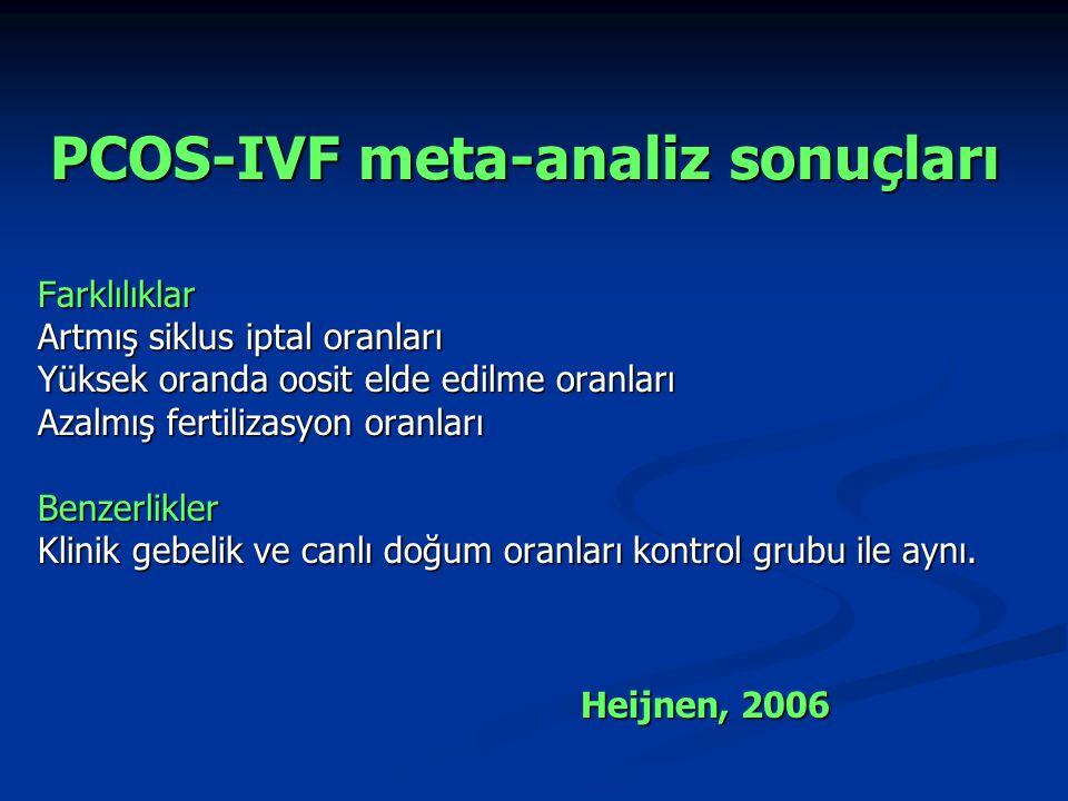PCOS-IVF meta-analiz sonuçları Farklılıklar Artmış siklus iptal oranları Yüksek oranda oosit elde edilme oranları Azalmış fertilizasyon oranları Benze