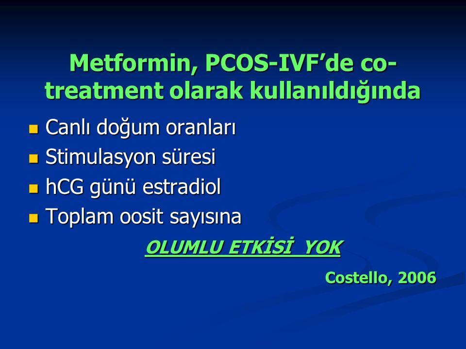 Metformin, PCOS-IVF'de co- treatment olarak kullanıldığında Canlı doğum oranları Canlı doğum oranları Stimulasyon süresi Stimulasyon süresi hCG günü e