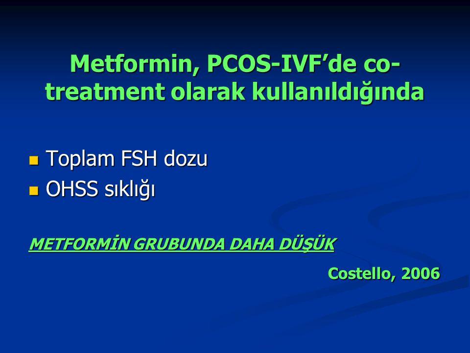 Metformin, PCOS-IVF'de co- treatment olarak kullanıldığında Toplam FSH dozu Toplam FSH dozu OHSS sıklığı OHSS sıklığı METFORMİN GRUBUNDA DAHA DÜŞÜK Co