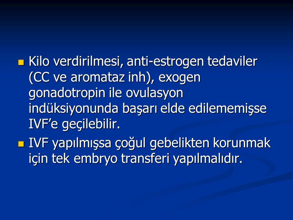 Antagonist + Metformin /IVF siklus 40 PCOS'lu kadın (Antagonist + metformin) 40 PCOS'lu kadın (Antagonist + metformin) Grup A(20) Grup B(20) Grup A(20) Grup B(20) (add metformin) (add metformin) rFSH ampul 18  6 24  8 hCG günü Serum E 2 2400  600 3370  900 Doldi, 2006 Doldi, 2006