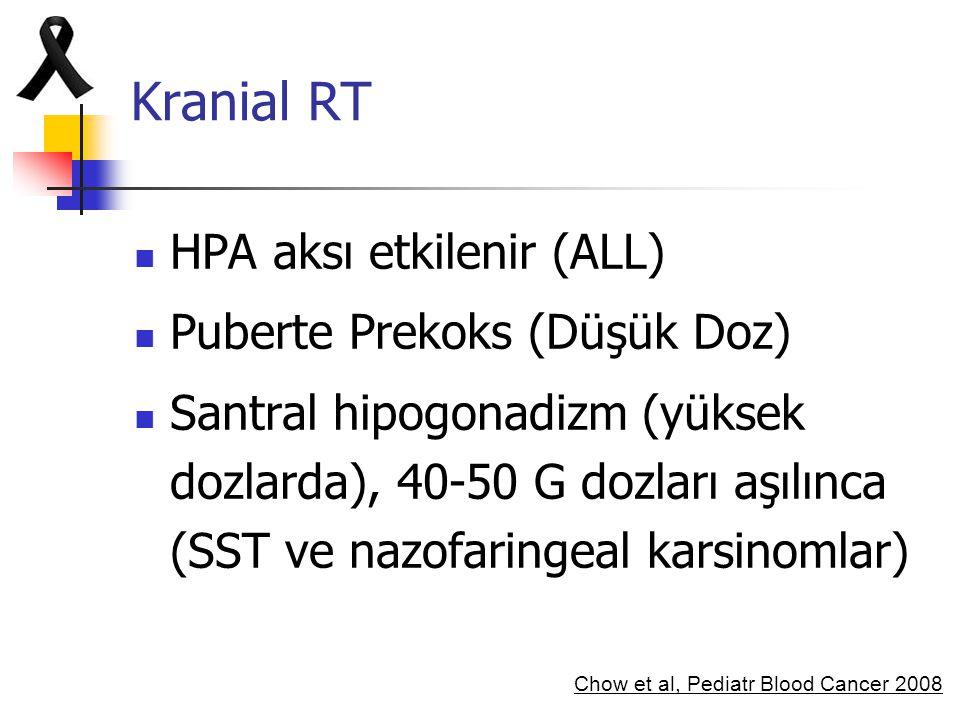 Kranial RT HPA aksı etkilenir (ALL) Puberte Prekoks (Düşük Doz) Santral hipogonadizm (yüksek dozlarda), 40-50 G dozları aşılınca (SST ve nazofaringeal