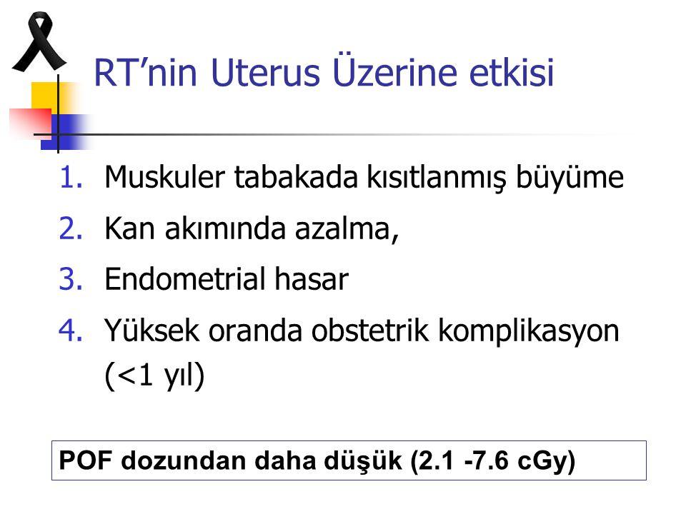 RT'nin Uterus Üzerine etkisi 1.Muskuler tabakada kısıtlanmış büyüme 2.Kan akımında azalma, 3.Endometrial hasar 4.Yüksek oranda obstetrik komplikasyon