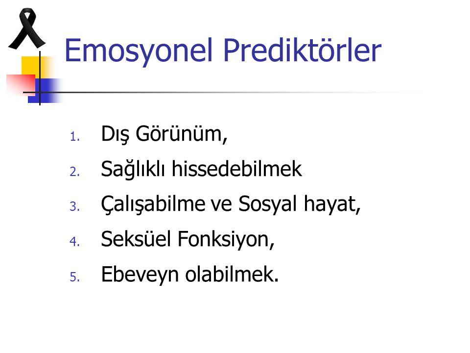 Emosyonel Prediktörler 1. Dış Görünüm, 2. Sağlıklı hissedebilmek 3. Çalışabilme ve Sosyal hayat, 4. Seksüel Fonksiyon, 5. Ebeveyn olabilmek.