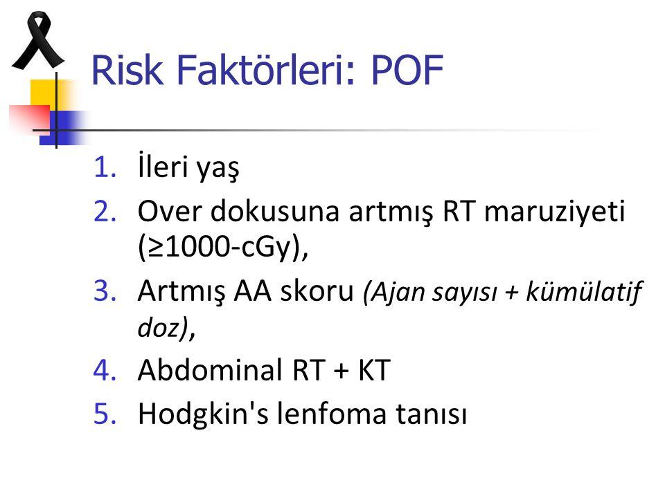 Risk Faktörleri: POF 1.İleri yaş 2.Over dokusuna artmış RT maruziyeti (≥1000-cGy), 3.Artmış AA skoru (Ajan sayısı + kümülatif doz), 4.Abdominal RT + K