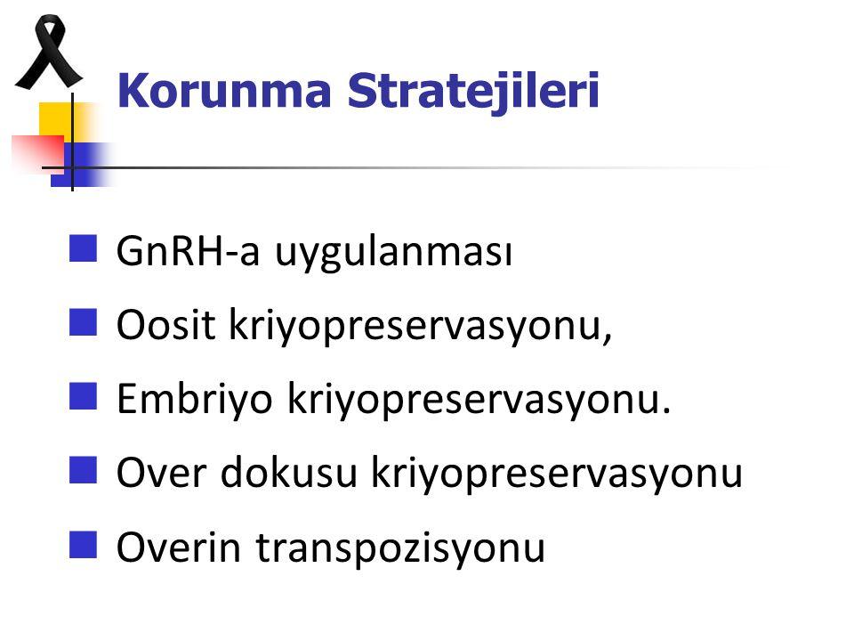 Korunma Stratejileri GnRH-a uygulanması Oosit kriyopreservasyonu, Embriyo kriyopreservasyonu. Over dokusu kriyopreservasyonu Overin transpozisyonu