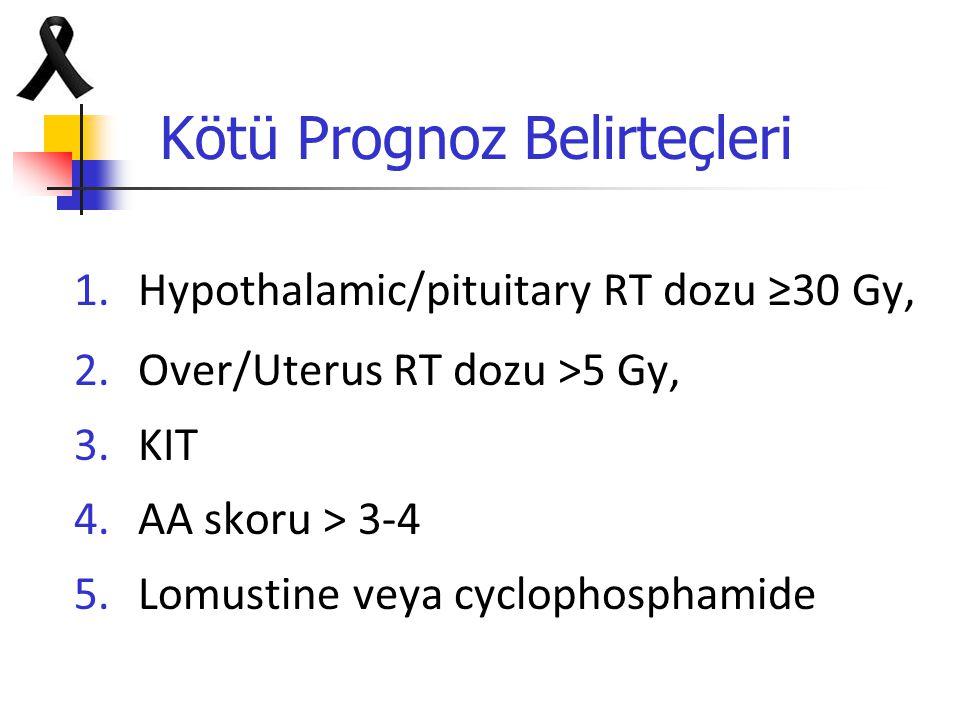 Kötü Prognoz Belirteçleri 1.Hypothalamic/pituitary RT dozu ≥30 Gy, 2.Over/Uterus RT dozu >5 Gy, 3.KIT 4.AA skoru > 3-4 5.Lomustine veya cyclophosphami