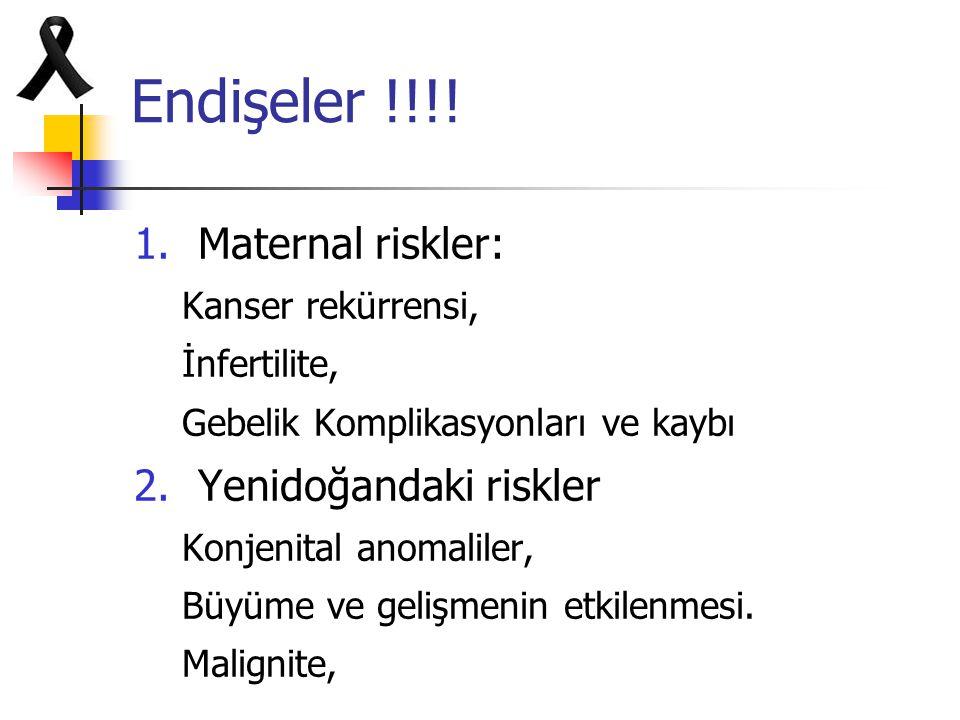 Endişeler !!!! 1.Maternal riskler: Kanser rekürrensi, İnfertilite, Gebelik Komplikasyonları ve kaybı 2.Yenidoğandaki riskler Konjenital anomaliler, Bü