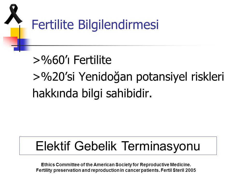 Fertilite Bilgilendirmesi >%60'ı Fertilite >%20'si Yenidoğan potansiyel riskleri hakkında bilgi sahibidir. Elektif Gebelik Terminasyonu Ethics Committ