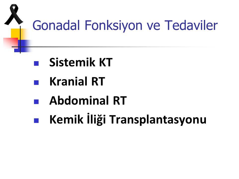Gonadal Fonksiyon ve Tedaviler Sistemik KT Kranial RT Abdominal RT Kemik İliği Transplantasyonu