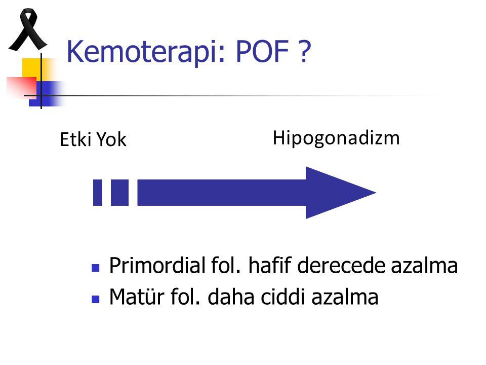 Kemoterapi: POF Alkile edici ajanlar (OR= 4.0), Platin içeren ajanlar (OR = 1.8), Bitkisel alkaloidler (OR = 1.2) Anti-metabolitler (OR < 1).