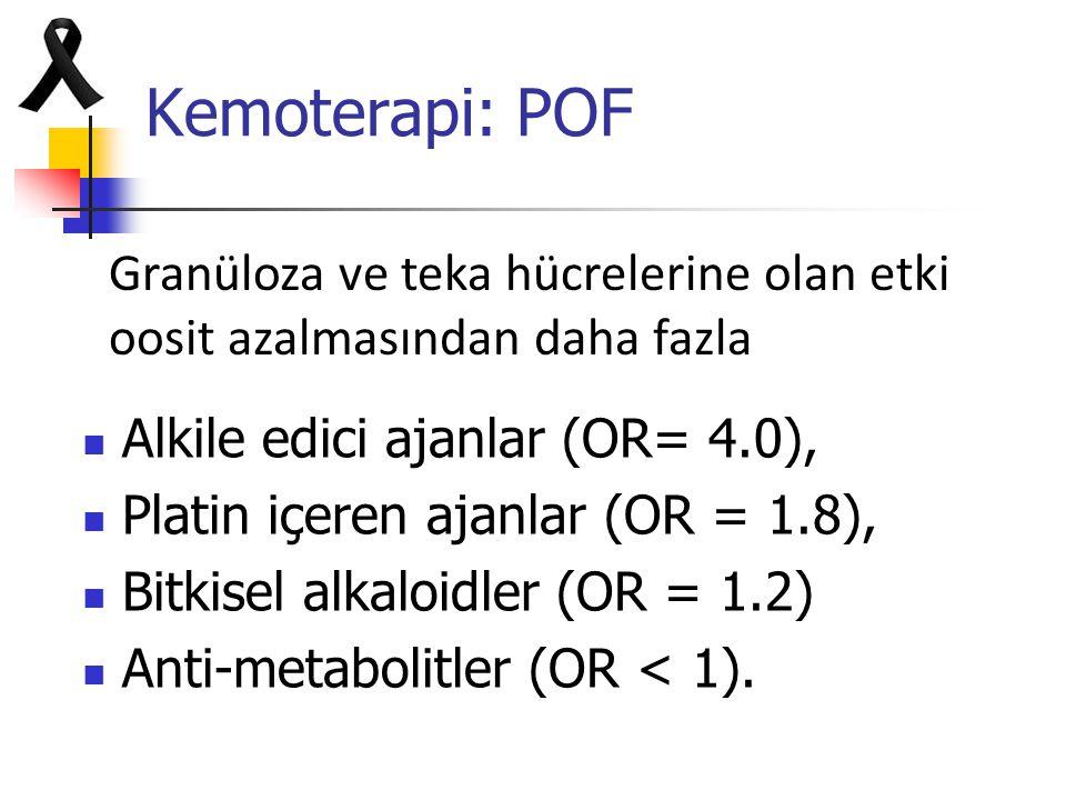 Kemoterapi: POF Alkile edici ajanlar (OR= 4.0), Platin içeren ajanlar (OR = 1.8), Bitkisel alkaloidler (OR = 1.2) Anti-metabolitler (OR < 1). Granüloz