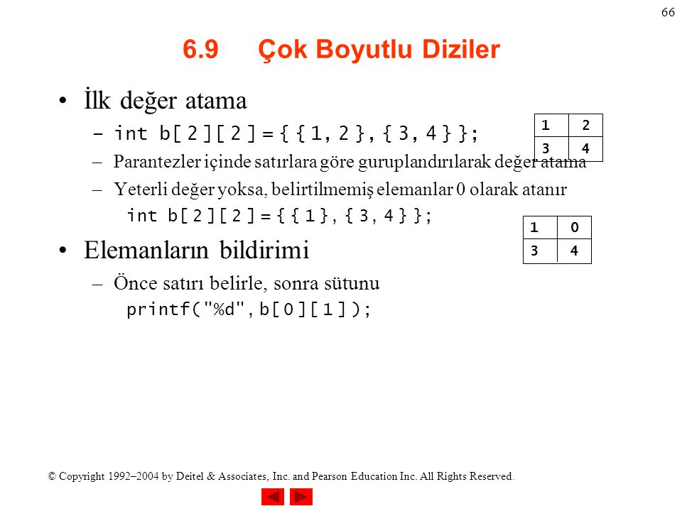 © Copyright 1992–2004 by Deitel & Associates, Inc. and Pearson Education Inc. All Rights Reserved. 66 6.9 Çok Boyutlu Diziler İlk değer atama –int b[