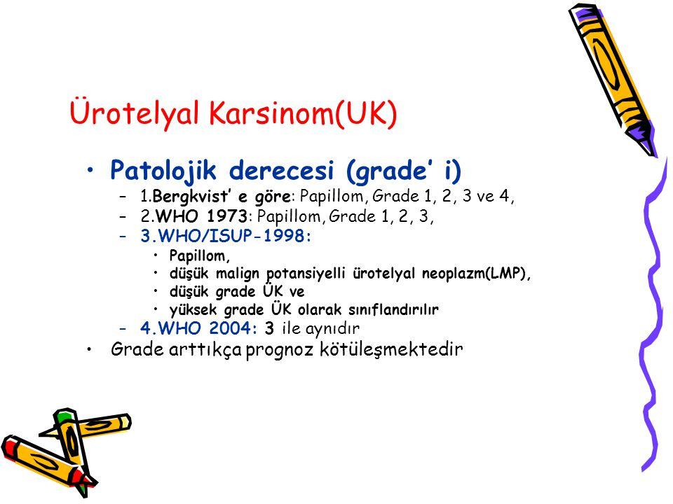 Ürotelyal Karsinom(UK) Patolojik derecesi (grade' i) –1.Bergkvist' e göre: Papillom, Grade 1, 2, 3 ve 4, –2.WHO 1973: Papillom, Grade 1, 2, 3, –3.WHO/