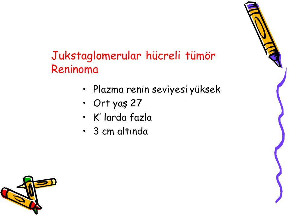 Jukstaglomerular hücreli tümör Reninoma Plazma renin seviyesi yüksek Ort yaş 27 K' larda fazla 3 cm altında