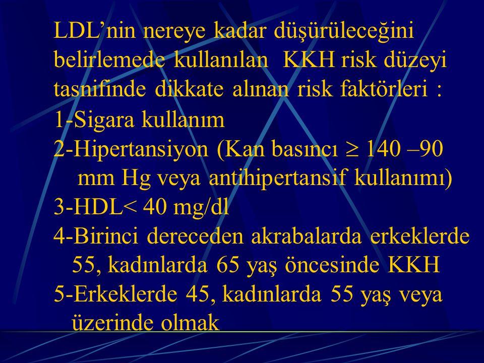 LDL'nin nereye kadar düşürüleceğini belirlemede kullanılan KKH risk düzeyi tasnifinde dikkate alınan risk faktörleri : 1-Sigara kullanım 2-Hipertansiyon (Kan basıncı  140 –90 mm Hg veya antihipertansif kullanımı) 3-HDL< 40 mg/dl 4-Birinci dereceden akrabalarda erkeklerde 55, kadınlarda 65 yaş öncesinde KKH 5-Erkeklerde 45, kadınlarda 55 yaş veya üzerinde olmak