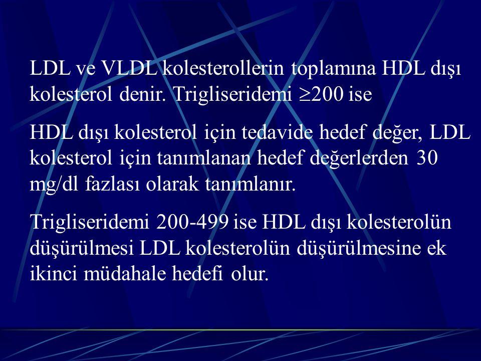 LDL ve VLDL kolesterollerin toplamına HDL dışı kolesterol denir.