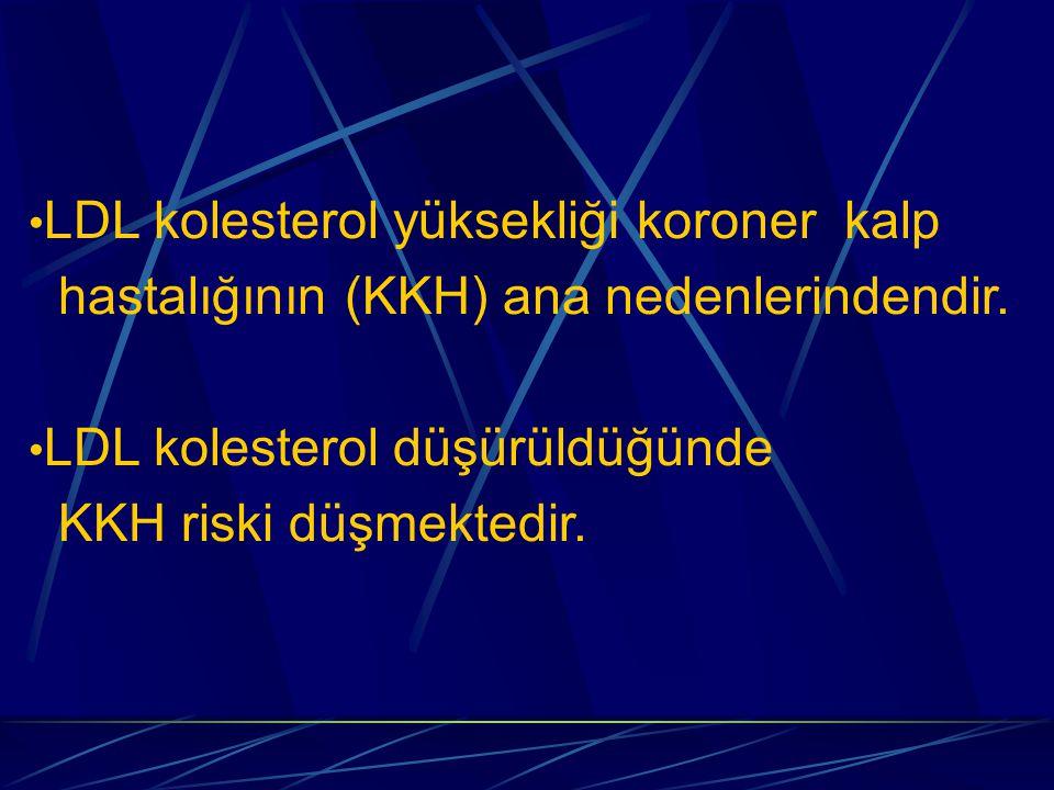 LDL kolesterol yüksekliği koroner kalp hastalığının (KKH) ana nedenlerindendir.