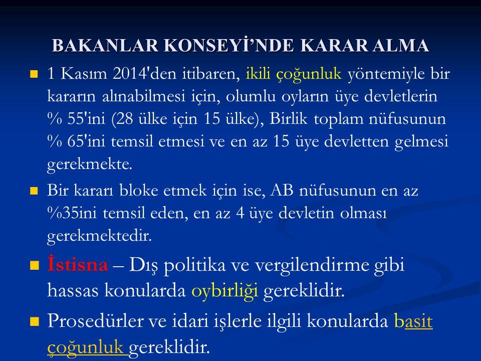 BAKANLAR KONSEYİ'NDE KARAR ALMA 1 Kasım 2014'den itibaren, ikili çoğunluk yöntemiyle bir kararın alınabilmesi için, olumlu oyların üye devletlerin % 5