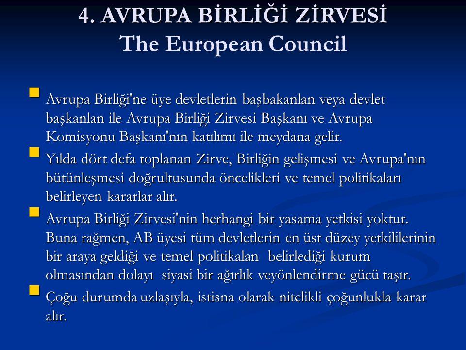 4. AVRUPA BİRLİĞİ ZİRVESİ 4. AVRUPA BİRLİĞİ ZİRVESİ The European Council Avrupa Birliği'ne üye devletlerin başbakanlan veya devlet başkanlan ile Avrup