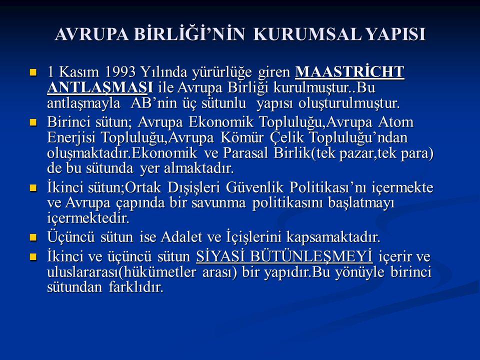 AVRUPA BİRLİĞİ'NİN KURUMSAL YAPISI 1 Kasım 1993 Yılında yürürlüğe giren MAASTRİCHT ANTLAŞMASI ile Avrupa Birliği kurulmuştur..Bu antlaşmayla AB'nin üç