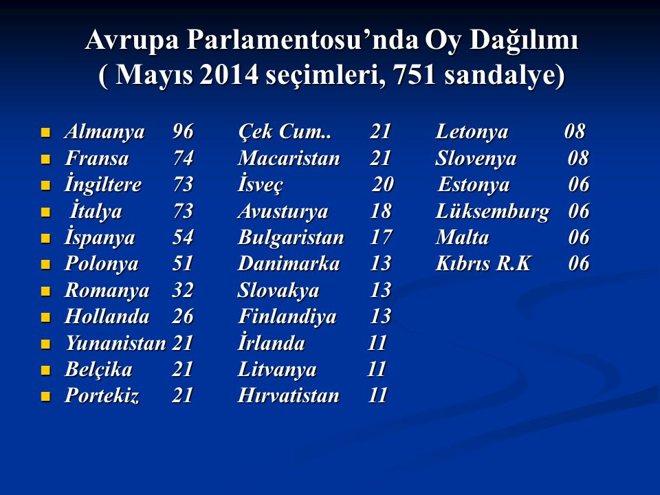 Avrupa Parlamentosu'nda Oy Dağılımı Avrupa Parlamentosu'nda Oy Dağılımı ( Mayıs 2014 seçimleri, 751 sandalye) ( Mayıs 2014 seçimleri, 751 sandalye) Al