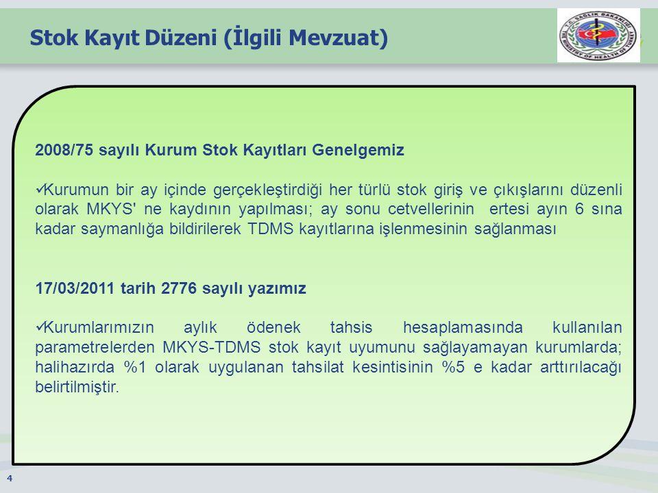 Stok Kayıt Düzeni (İlgili Mevzuat) 4 2008/75 sayılı Kurum Stok Kayıtları Genelgemiz Kurumun bir ay içinde gerçekleştirdiği her türlü stok giriş ve çıkışlarını düzenli olarak MKYS ne kaydının yapılması; ay sonu cetvellerinin ertesi ayın 6 sına kadar saymanlığa bildirilerek TDMS kayıtlarına işlenmesinin sağlanması 17/03/2011 tarih 2776 sayılı yazımız Kurumlarımızın aylık ödenek tahsis hesaplamasında kullanılan parametrelerden MKYS-TDMS stok kayıt uyumunu sağlayamayan kurumlarda; halihazırda %1 olarak uygulanan tahsilat kesintisinin %5 e kadar arttırılacağı belirtilmiştir.