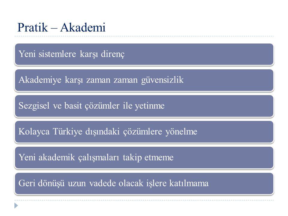 Pratik – Akademi Yeni sistemlere karşı dirençAkademiye karşı zaman zaman güvensizlikSezgisel ve basit çözümler ile yetinmeKolayca Türkiye dışındaki çözümlere yönelmeYeni akademik çalışmaları takip etmemeGeri dönüşü uzun vadede olacak işlere katılmama