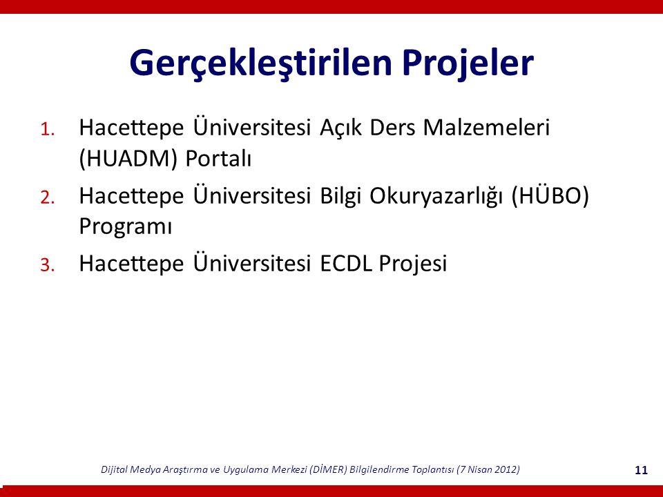 Dijital Medya Araştırma ve Uygulama Merkezi (DİMER) Bilgilendirme Toplantısı (7 Nisan 2012) 11 Gerçekleştirilen Projeler 1.
