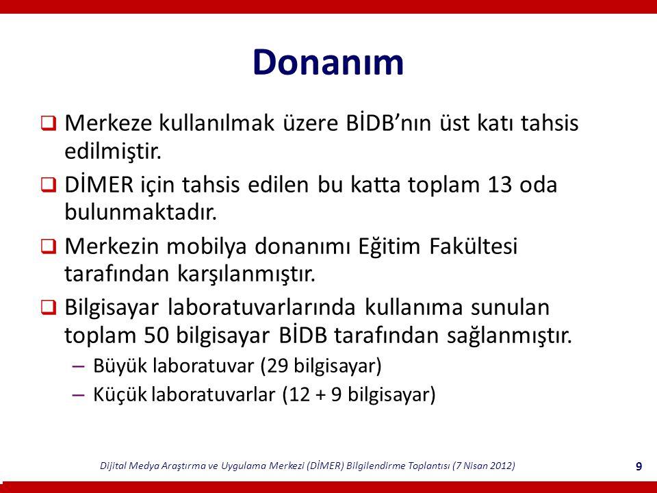 Dijital Medya Araştırma ve Uygulama Merkezi (DİMER) Bilgilendirme Toplantısı (7 Nisan 2012) 9 Donanım  Merkeze kullanılmak üzere BİDB'nın üst katı tahsis edilmiştir.