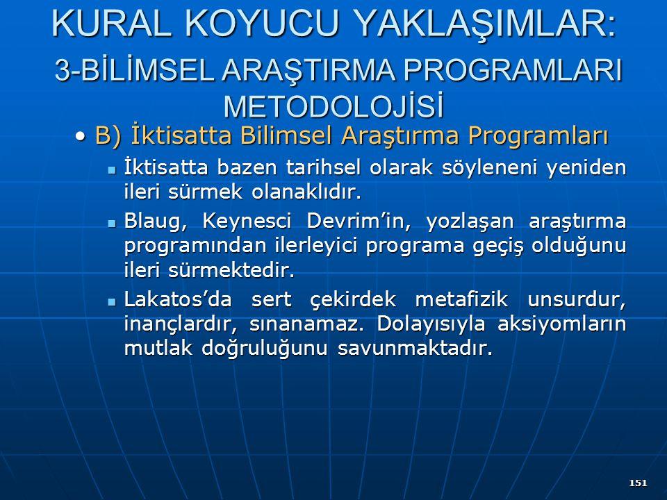 151 KURAL KOYUCU YAKLAŞIMLAR: 3-BİLİMSEL ARAŞTIRMA PROGRAMLARI METODOLOJİSİ B) İktisatta Bilimsel Araştırma ProgramlarıB) İktisatta Bilimsel Araştırma