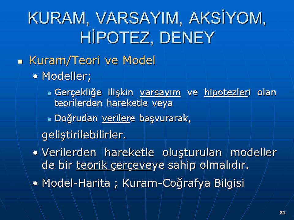81 KURAM, VARSAYIM, AKSİYOM, HİPOTEZ, DENEY Kuram/Teori ve Model Kuram/Teori ve Model Modeller;Modeller; Gerçekliğe ilişkin varsayım ve hipotezleri ol