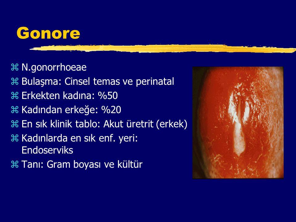 Gonore zN.gonorrhoeae zBulaşma: Cinsel temas ve perinatal zErkekten kadına: %50 zKadından erkeğe: %20 zEn sık klinik tablo: Akut üretrit (erkek) zKadınlarda en sık enf.