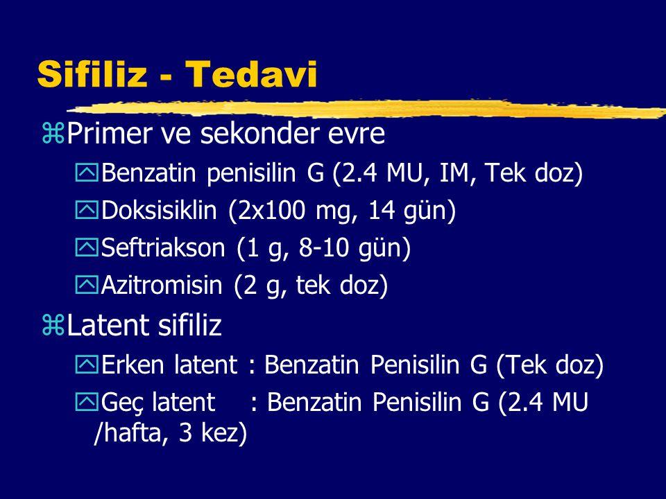Sifiliz - Tedavi zPrimer ve sekonder evre yBenzatin penisilin G (2.4 MU, IM, Tek doz) yDoksisiklin (2x100 mg, 14 gün) ySeftriakson (1 g, 8-10 gün) yAzitromisin (2 g, tek doz) zLatent sifiliz yErken latent : Benzatin Penisilin G (Tek doz) yGeç latent : Benzatin Penisilin G (2.4 MU /hafta, 3 kez)