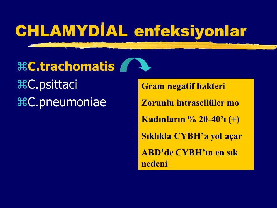 CHLAMYDİAL enfeksiyonlar zC.trachomatis zC.psittaci zC.pneumoniae Gram negatif bakteri Zorunlu intrasellüler mo Kadınların % 20-40'ı (+) Sıklıkla CYBH'a yol açar ABD'de CYBH'ın en sık nedeni