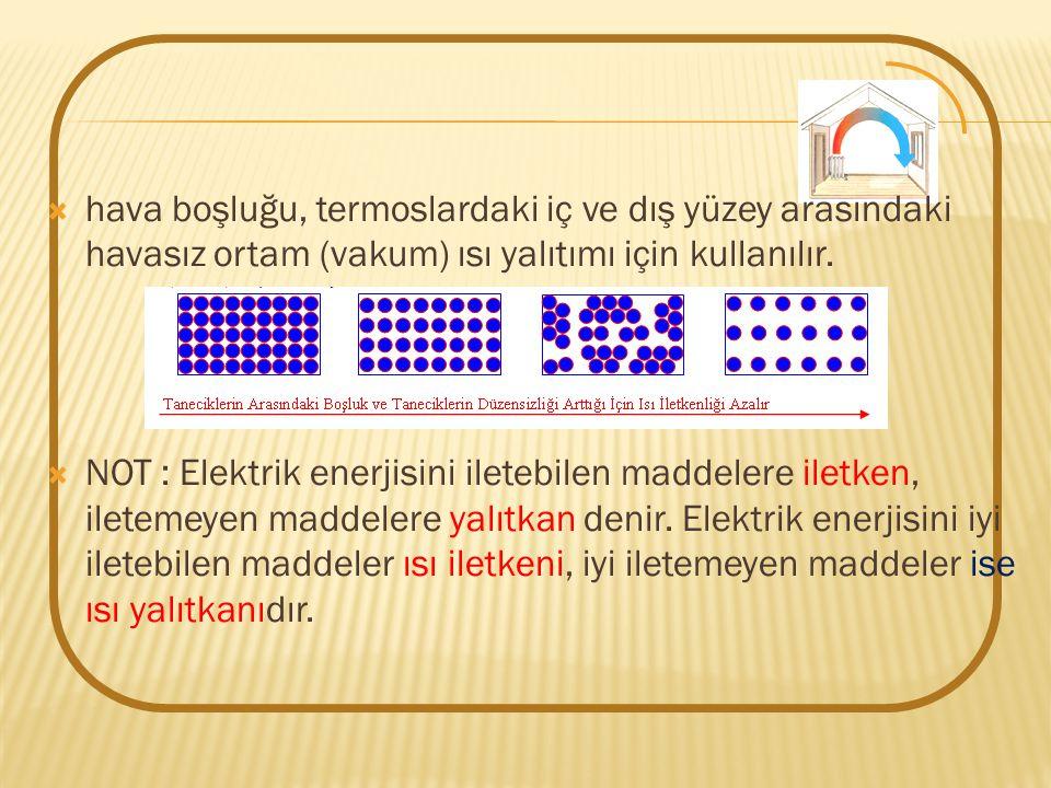  hava boşluğu, termoslardaki iç ve dış yüzey arasındaki havasız ortam (vakum) ısı yalıtımı için kullanılır.  NOT : Elektrik enerjisini iletebilen ma