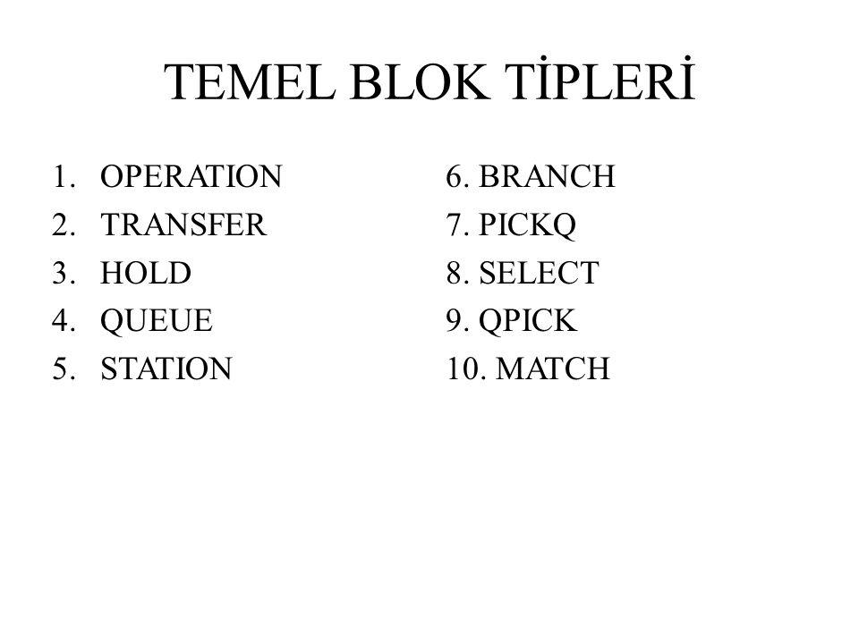 TEMEL BLOK TİPLERİ 1.OPERATION 2.TRANSFER 3.HOLD 4.QUEUE 5.STATION 6. BRANCH 7. PICKQ 8. SELECT 9. QPICK 10. MATCH