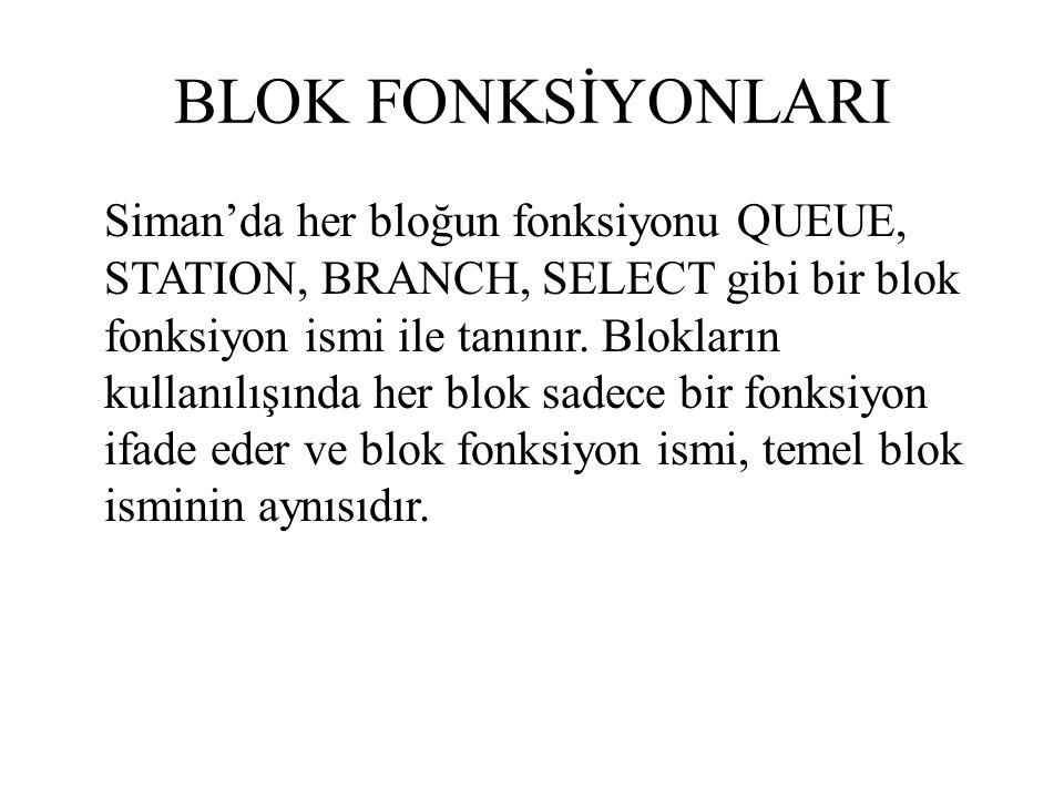 BLOK FONKSİYONLARI Siman'da her bloğun fonksiyonu QUEUE, STATION, BRANCH, SELECT gibi bir blok fonksiyon ismi ile tanınır. Blokların kullanılışında he