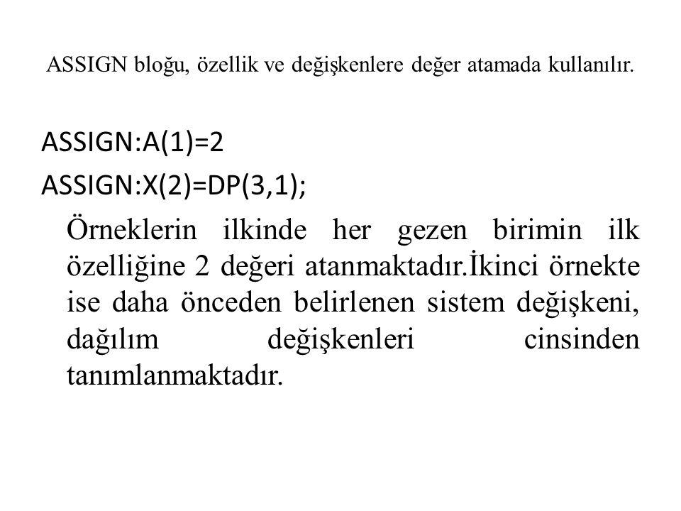 ASSIGN bloğu, özellik ve değişkenlere değer atamada kullanılır. ASSIGN:A(1)=2 ASSIGN:X(2)=DP(3,1); Örneklerin ilkinde her gezen birimin ilk özelliğine