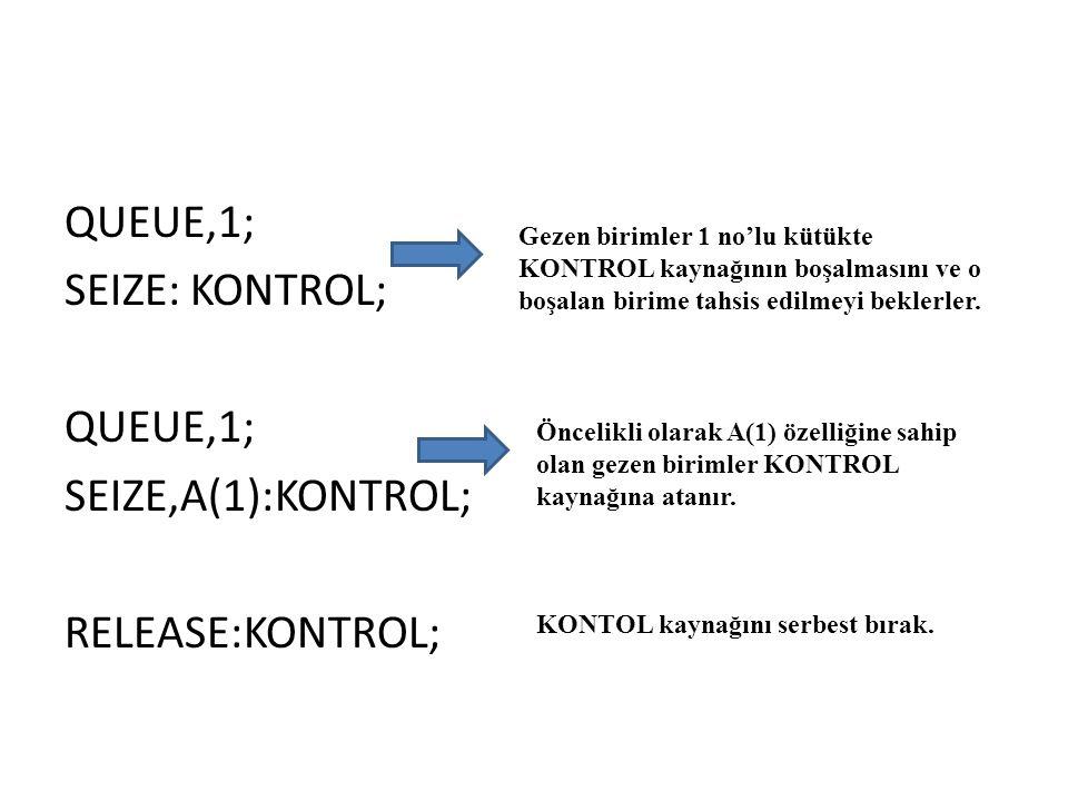 QUEUE,1; SEIZE: KONTROL; QUEUE,1; SEIZE,A(1):KONTROL; RELEASE:KONTROL; Gezen birimler 1 no'lu kütükte KONTROL kaynağının boşalmasını ve o boşalan biri