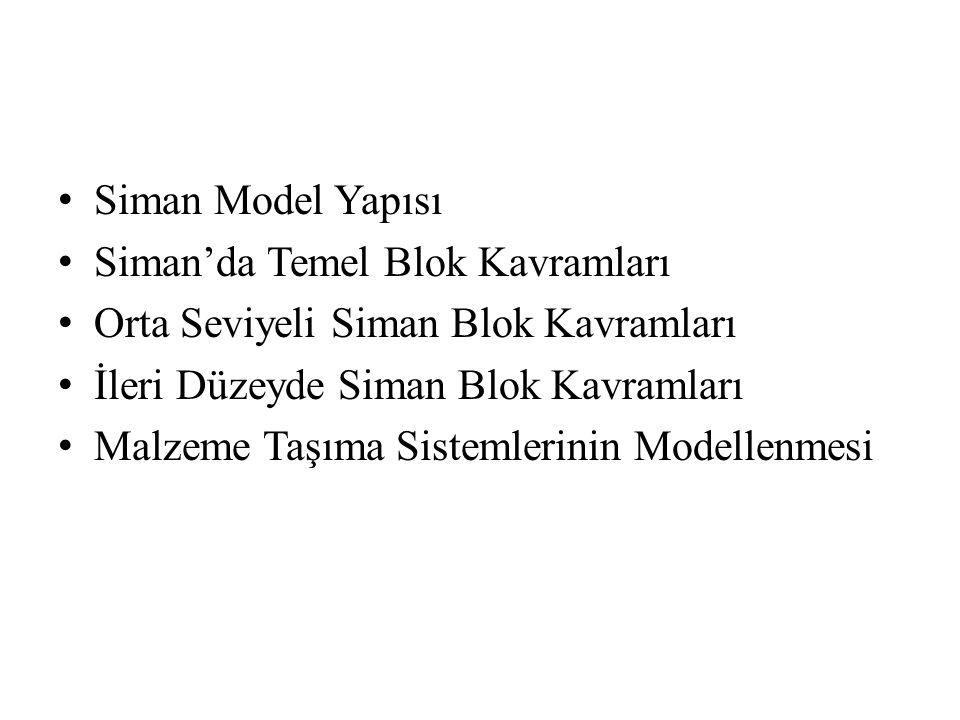 Siman Model Yapısı Siman'da Temel Blok Kavramları Orta Seviyeli Siman Blok Kavramları İleri Düzeyde Siman Blok Kavramları Malzeme Taşıma Sistemlerinin