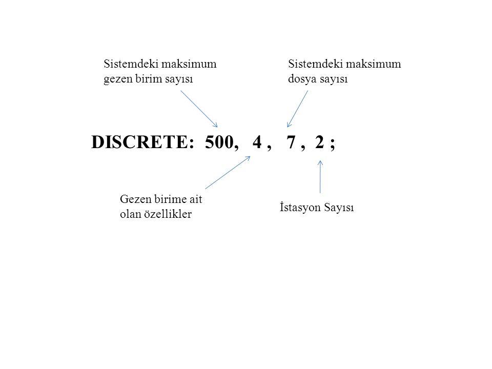 DISCRETE: 500, 4, 7, 2 ; Sistemdeki maksimum gezen birim sayısı Gezen birime ait olan özellikler Sistemdeki maksimum dosya sayısı İstasyon Sayısı